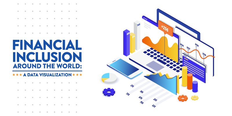 financial visualization